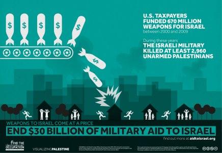 30billionMilitaryAidtoIsrael